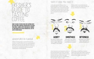 Freshers guide to tasting coffee